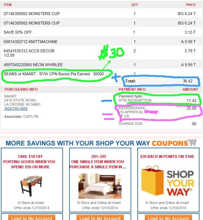 Kmart Coupon Savings