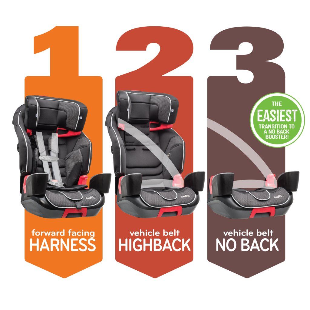 The Evenflo Transitions 3 In 1 Booster Features An Innovative Design Allowing You To Transition Seat Between Three Different Modes Of Use