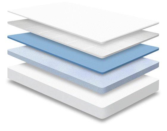 Are Memory Foam Mattresses Good